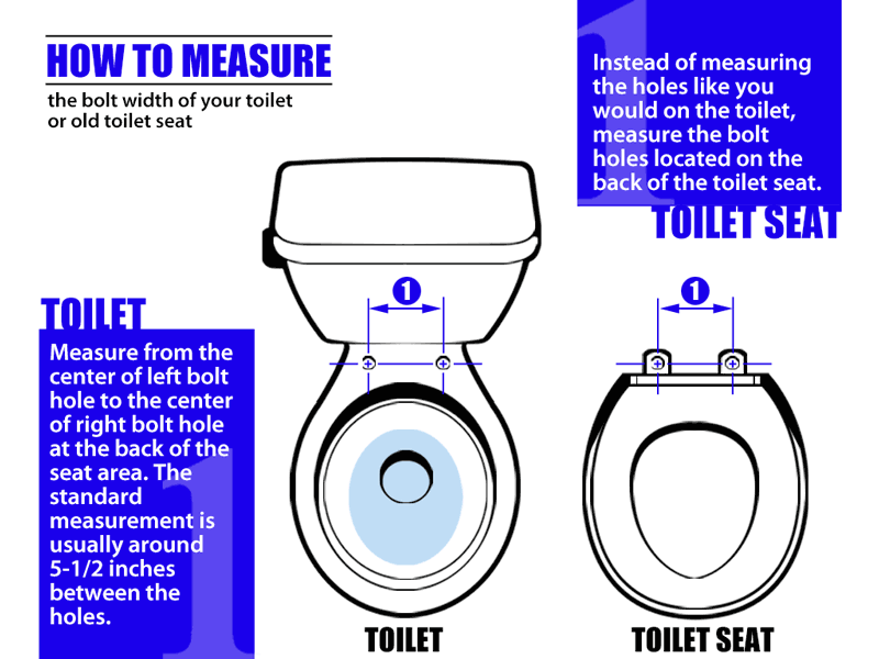 Toilet Seat Sizes Uk. Measuring the bolt width DIY  How To Measure A Toilet Seat