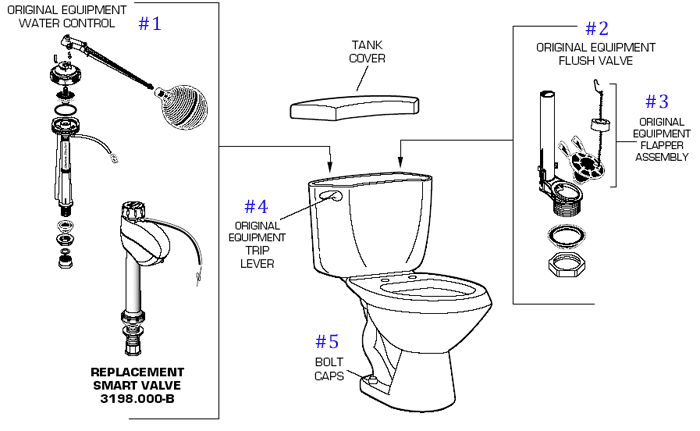 A S  Compact El Space Saver SeriesAmerican Standard Toilet Repair Parts for Compact El Space Saver  . Toilet Bowl Tank Parts. Home Design Ideas