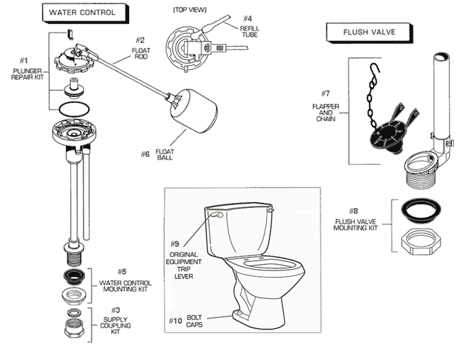 Parts diagram for American Standard Cadet series toilet