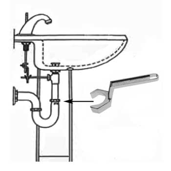 Plumbing tools for all pipe, faucets and plumbing work