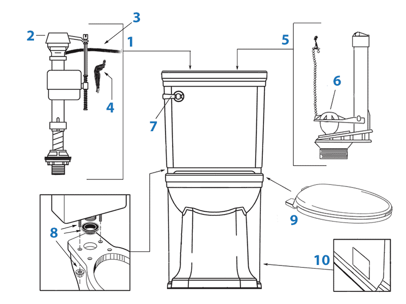 Repair parts diagram for Porcher Lutezia two-piece toilet - tank #41350