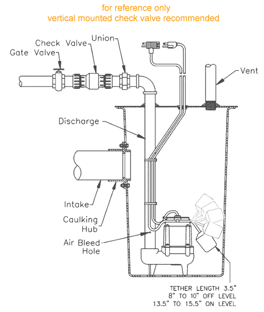 wiring diagram for sewage ejection pump