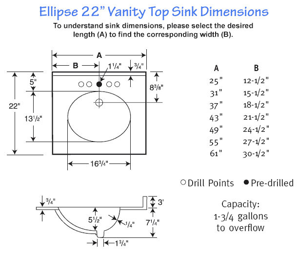 Bathroom Sink Measurements : Swanstone Bathroom Sinks