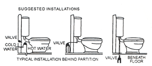mixing valve installation instructions