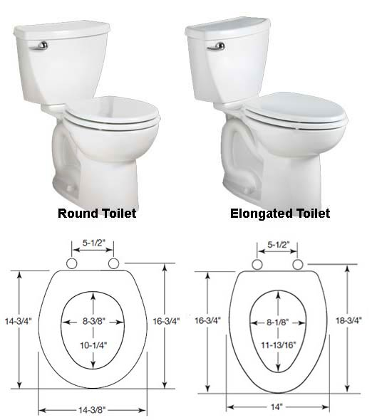 round toilet seat dimensions. Round Vs Elongated Toilet Seat Designs