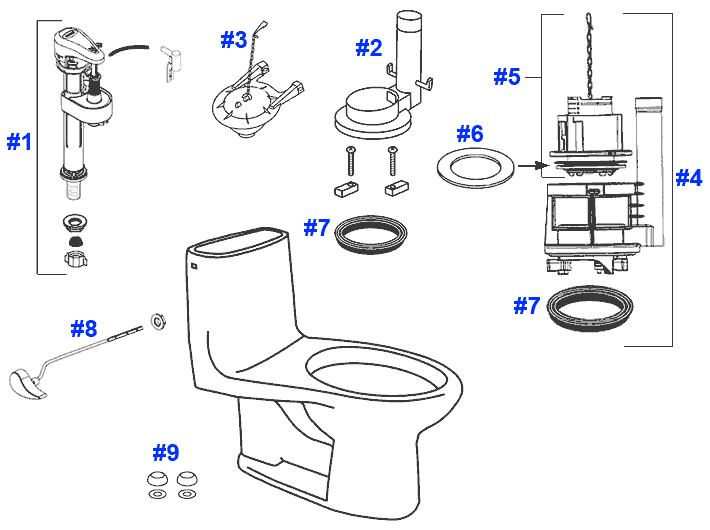 Parts diagram for Ultimate one-piece toilets