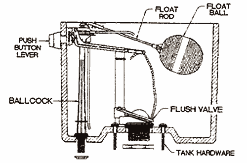 Saturn two piece toilet parts diagram