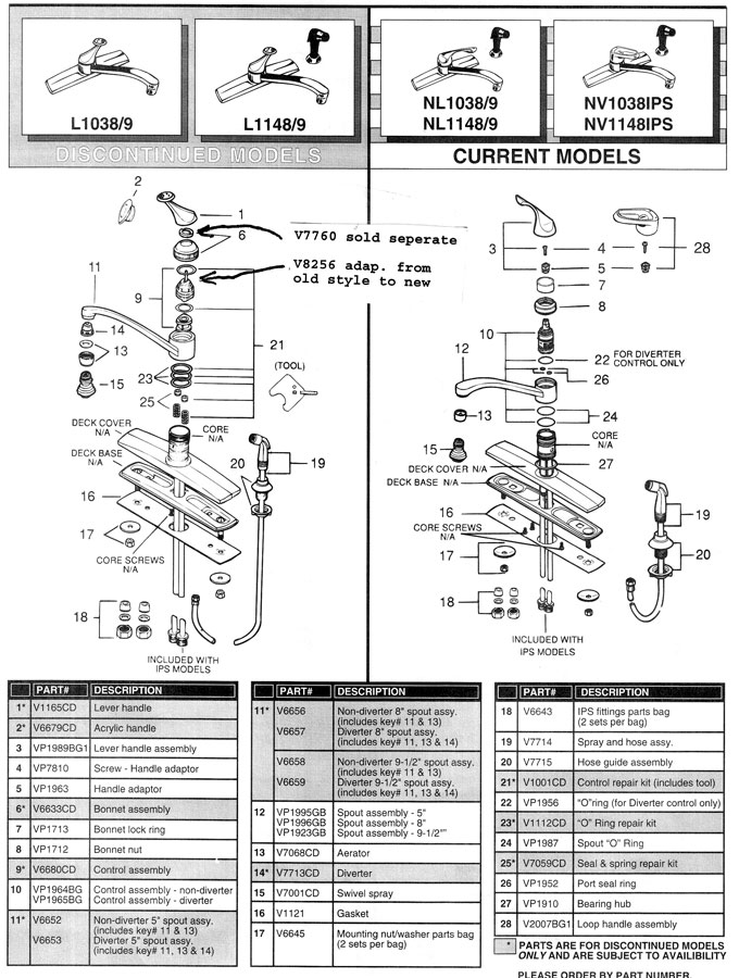 view nv1148nv1038 parts diagram - Kitchen Sink Faucet Parts Diagram
