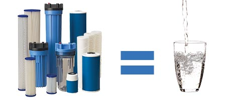 Water filters help you get clean water