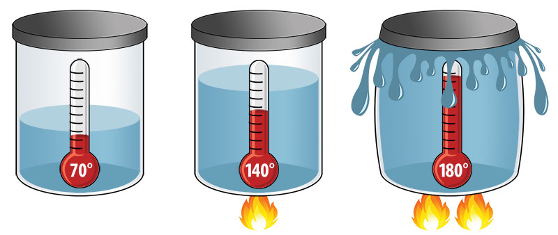 What Thermal Expansion Is & How to Deal With It