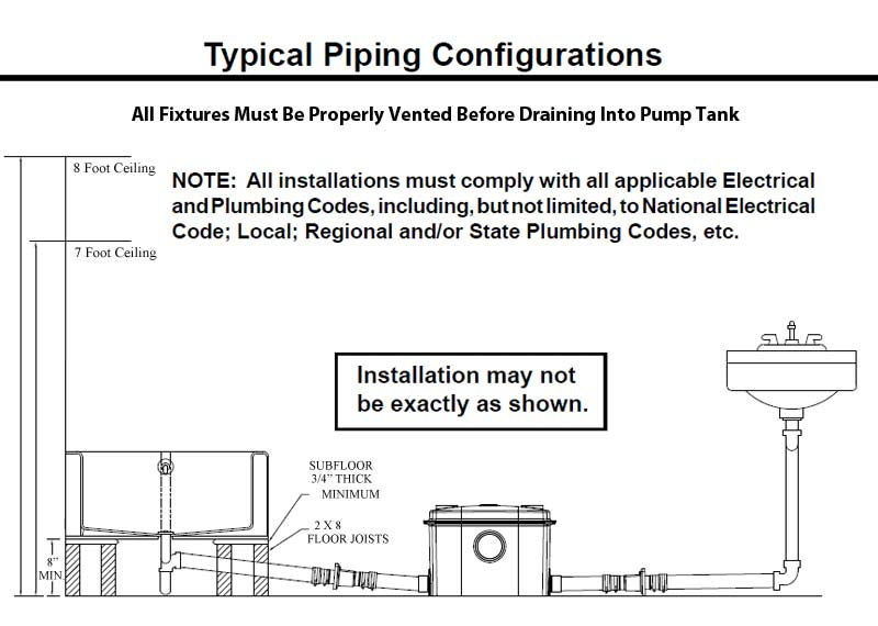 ... View Typical Installation Diagram