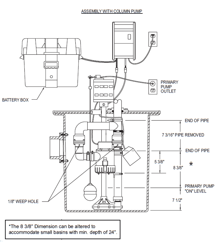 Zoeller Sump Pump Wiring Diagram €� The Readingrat
