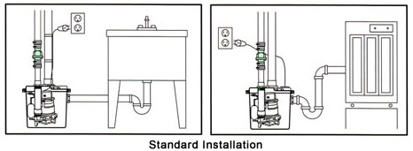 View Installation Standard And Internal Trap