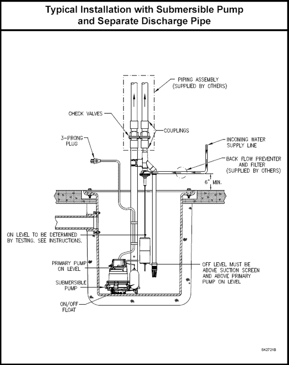 sump pump flow diagram wiring diagram img  water powered and 12 volt battery backup sump pump systems sump pump flow diagram