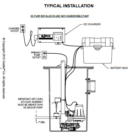 Image of typical Pro Pak installation schematic